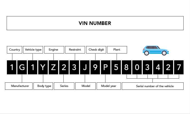 find car by vin number for free