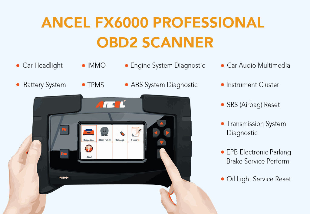 ANCEL FX6000 All System Bi-directional OBD2 Diagnostic Scan Tool