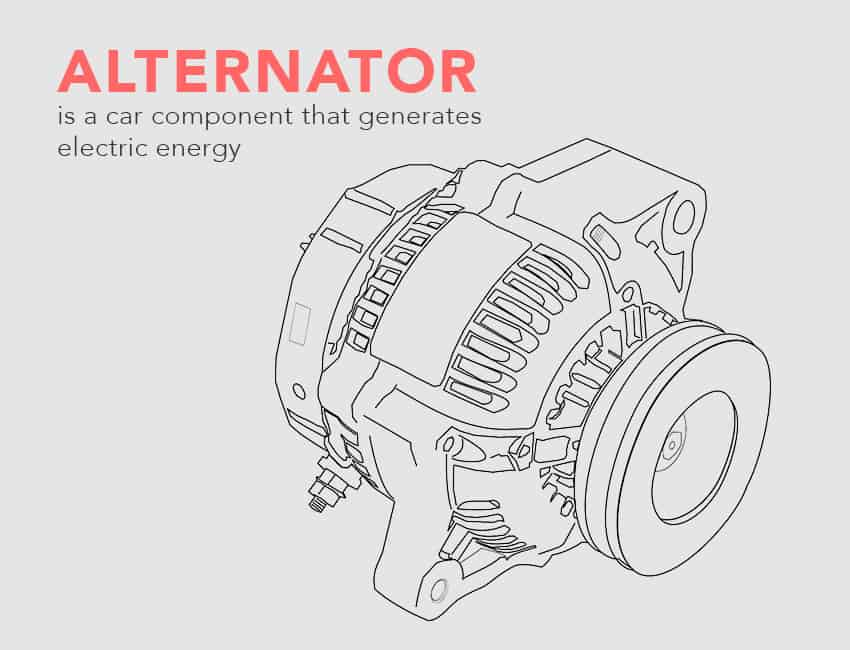 What is an car alternator