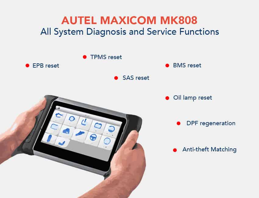 Autel MaxiCOM MK808 OBD2 Scanner Diagnostic Scan Tool with All System Diagnosis and Service Functions