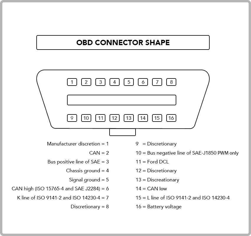 Immobilizer Bypass Gm Obd2 Connector Pinout J1939 Connector