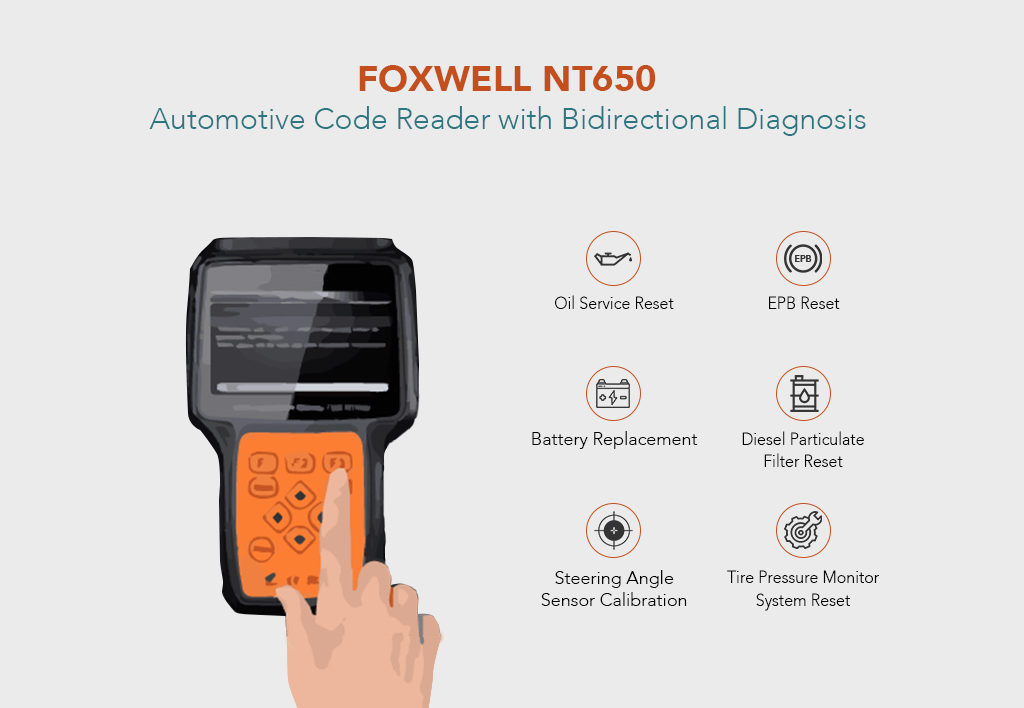 FOXWELL NT650 Automotive Code Reader with Bidirectional Diagnosis