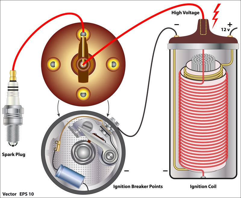 how car ignition system work